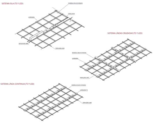 Tipos de sistema Quadrolight - Hunter Douglas