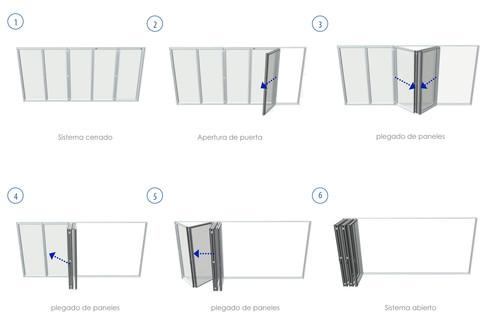 Sistema plegable aluminio madera de glasstech for Ventanales plegables