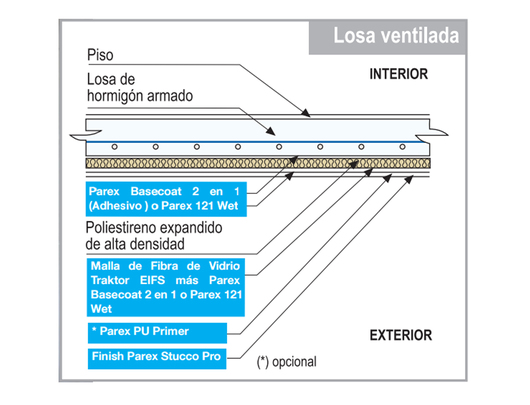 Sistema de aislaci n t rmica eifs de andesco - Losas de piso exterior ...