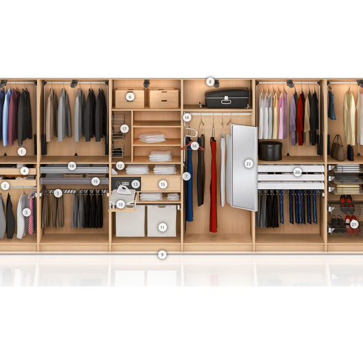 Guía para Closets