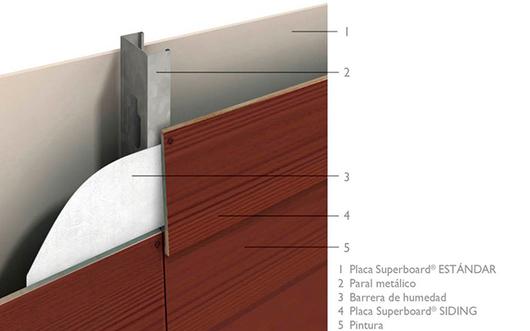 Placa De Cemento Superboard Siding De Etex Colombia