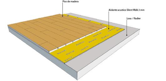 Pisos con instalación flotante