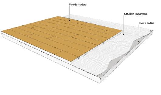 Gu a para la instalaci n de pisos de madera de ab kupfer - Como poner un suelo de madera ...