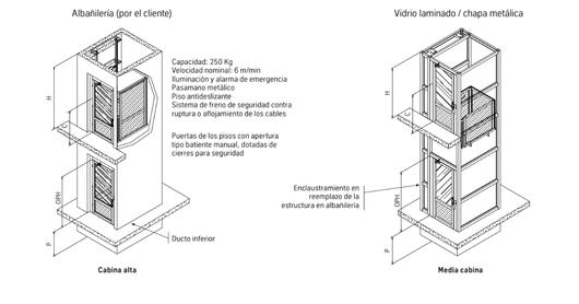Plataformas enclaustradas verticales recorrido mayor a 2 m