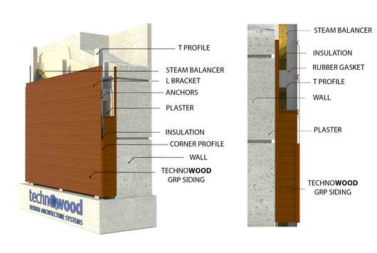 Technowood GRP Siding Façade System - Construction Detail